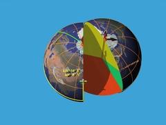 La primera dimensión. Detalle del Capítulo 1 de Dimensions (math.org)
