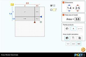 Rappresentazione grafica del prodotto di numeri decimali