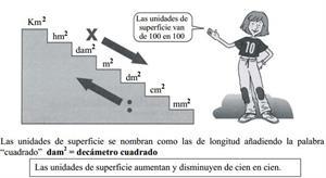 Las figuras planas y sus áreas (colegio bretón de los herreros)
