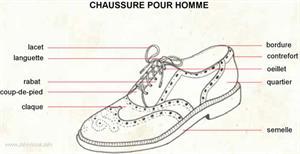 Chaussure homme (Dictionnaire Visuel)