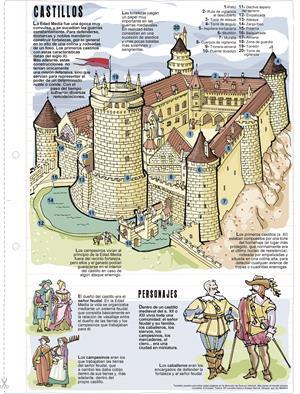 Castillos. Láminas de El Mundo
