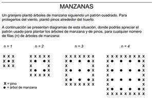 Pruebas liberadas PISA. Matemáticas (2000)