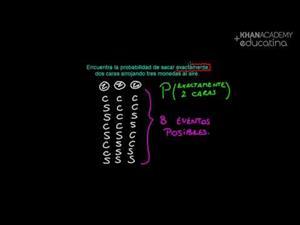Eventos y resultados 3 (Khan Academy Español)