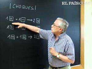 Desafío matemático: Partículas en colisión
