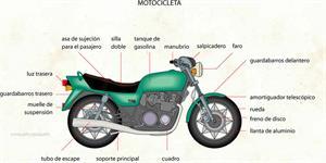 Motocicleta (Diccionario visual)