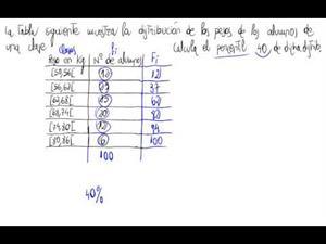 Percentil de una distribución estadística discreta con intervalos