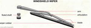 Windshield wiper  (Visual Dictionary)