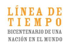 Línea de tiempo. Colombia, bicentenario de una nación en el mundo