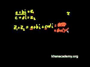 Los números complejos 1 (Khan Academy Español)