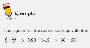 Fracciones equivalentes (ematematicas.net)
