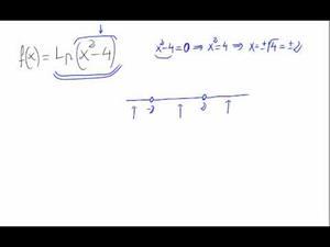 Dominio de una función (logaritmo)