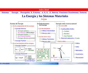 La energía y los sistemas materiales
