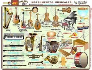 La música, unidad didáctica