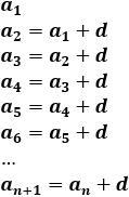 Progresiones (o sucesiones) aritméticas