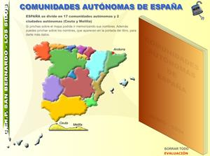 Las instituciones de España. Comunidades Autónomas de España