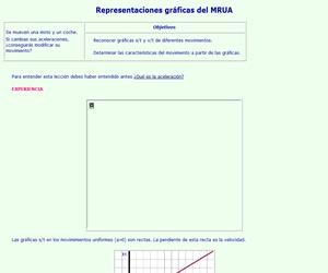 Gráficas interactivas del movimiento rectilíneo uniformemente acelerado (37 lecciones de Física y Química)