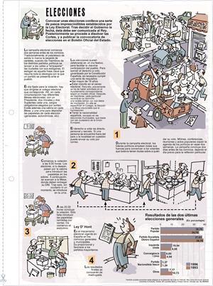 Elecciones. Láminas de El Mundo