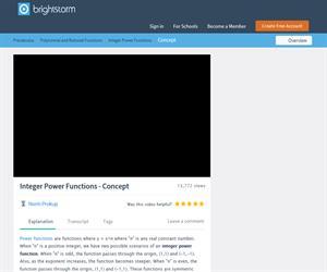 Integer Power Function