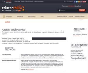 Aparato cardiovascular (Educarchile)