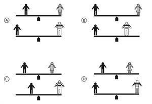 Pregunta liberada TIMSS-PIRLS de física sobre el equilibrio mecánico. Problemas de física IX