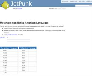 Most Common Native American Languages