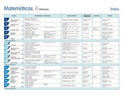 Libro digital de Matemáticas 6º Primaria de Santillana