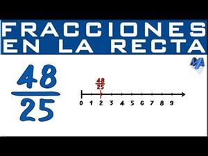 Ubicar en la recta fracciones con números grandes| Parte 1