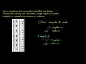 Grados celsius y comparación de temperatura fahrenheit (Khan Academy Español)