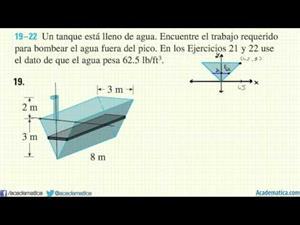 Vaciado de tanques de lados triangulares (ejercicio)