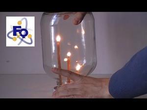 Experimentos de Química (Combustión): Tres velas y un misterio