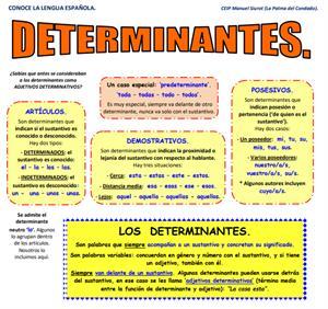 Los determinantes. Artículos