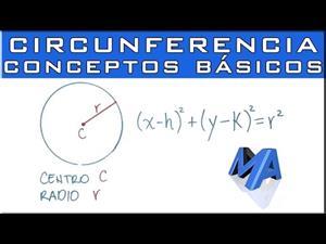 Construcción de circunferencia