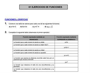 61 ejercicios de funciones y representación gráfica de funciones (Alfonso González López)