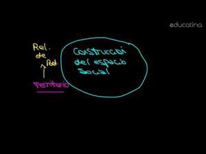 Geografía social: El hombre y el territorio