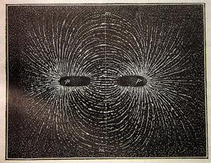 Propiedades magnéticas de los materiales - 2º BACH