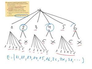 Ejercicios de probabilidad 1 - Diagramas en árbol.