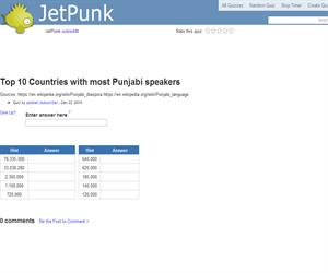 Top 10 Countries with most Punjabi speakers