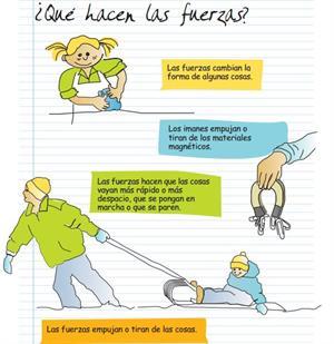 ¿Cómo funcionan las máquinas? Guía didáctica del alumno (Eureka! Zientzia Museoa)