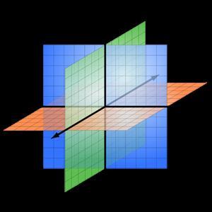 Representación gráfica del espacio tridimensional