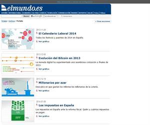 Gráficos multimedia (elmundo.es)