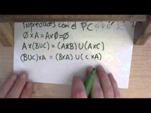 29 Teoria de Conjuntos || Propiedades del Producto Cartesiano