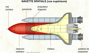 Navette spatiale (vue supérieure) (Dictionnaire Visuel)