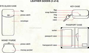 Leather goods 3  (Visual Dictionary)