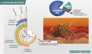Origen del Oxígeno en la Tierra
