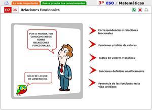 Relaciones funcionales. Autoevaluación. Matemáticas para 3º de Secundaria