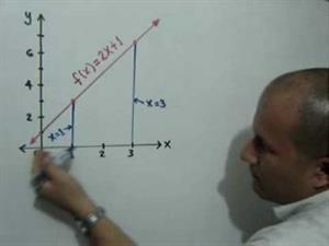 Sumas de Riemann. Parte 2 de 2 (JulioProfe)