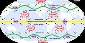 Patrones mundiales de presión atmosférica y vientos (uwsp.edu)