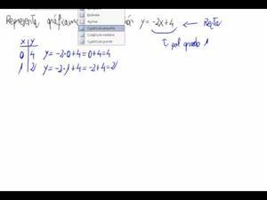 Representación gráfica de una función afín (recta)