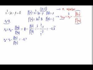 Solución numérica de ecuaciones: Método de Newton