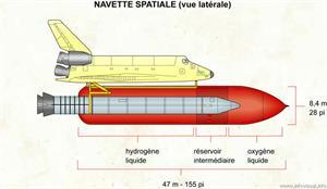 Navette spatiale (vue latérale) (Dictionnaire Visuel)